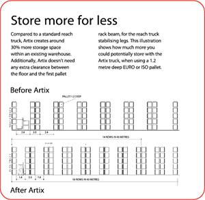 artix-store-more